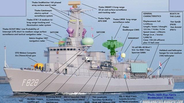 Πολεμικό Ναυτικό: Συνομιλίες για την ενδιάμεση λύση των μεταχειρισμένων φρεγατών «Μ»