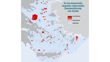 Θαλάσσιες Natura για προστασία του Αιγαίου